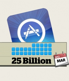 Infographic: 10 key games that helped Apple to 25 billion downloads