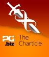 The Charticle: Why the next Infinity Blade needs to go F2P