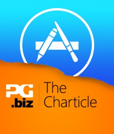 Charticle Special: What happened last week when Apple altered the App Store's top grossing algorithm?