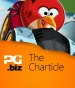 The Charticle: The launch of Angry Birds Go!