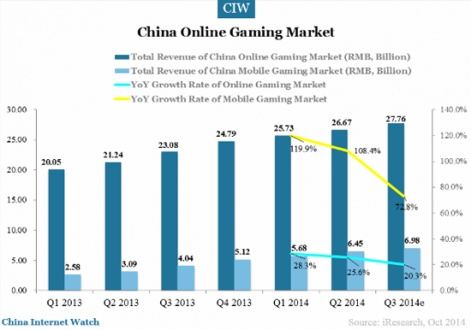 mobile casino games in china