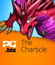 The Charticle: Puzzle & Dragons and global conquest