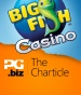 The Charticle: The global performance of Big Fish Casino