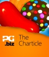 The Charticle: Is there more to King than just Candy Crush Saga?