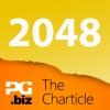 Has 2048 cloned success?