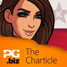 Kim Kardashian: Hollywood - a US hit or global breakout?