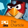 Quest for gold: Did Angry Birds Epic find fortune on the App Store?