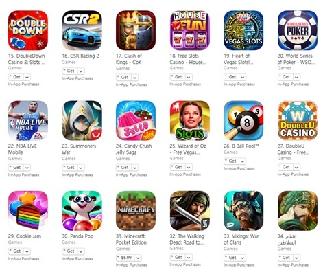 Paid apps are truly dead"