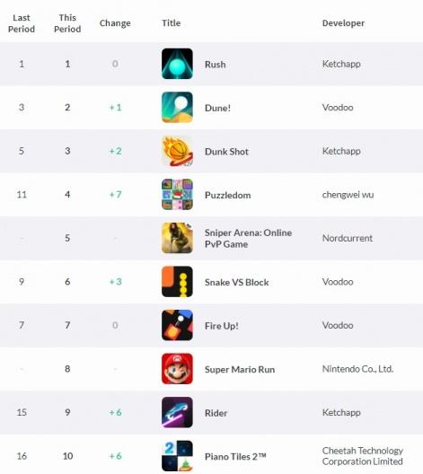 best free app store games 2017