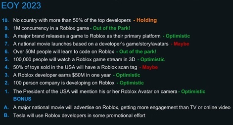 What We Learned At The Roblox Developers Conference Pocket - roblox list of events 2018 developer forms